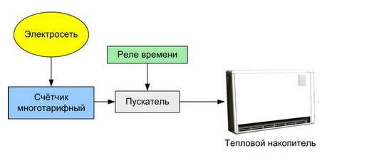 программатор для